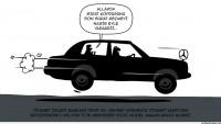 Karikatür: Sırat Köprüsünü Geçeceğini Zannedenler…