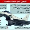 Yemen Hizbullahı, Suud'a Ait Tayfun Adlı Bir Savaş Uçağını Vurarak Düşürdü
