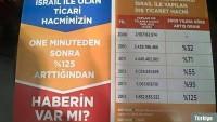 Foto: İsrail ile Türkiye arasındaki ticari hacimin, one minuteden sonra %125 arttığından haberiniz var mı?