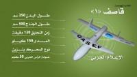 Yemen Hizbulahı İlk Kez Suud Hedeflerini Kasf-1 Adlı İHA'larla Vurdu